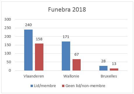 funebra2018